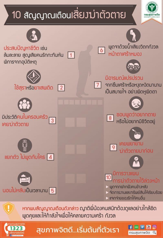10 สัญญาณเตือนเสี่ยงฆ่าตัวตาย